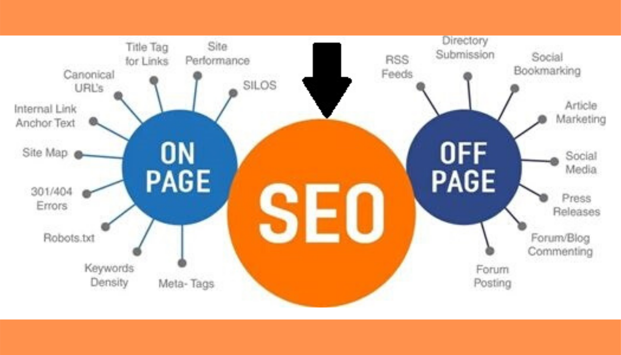 What is ON-Page SEO ?